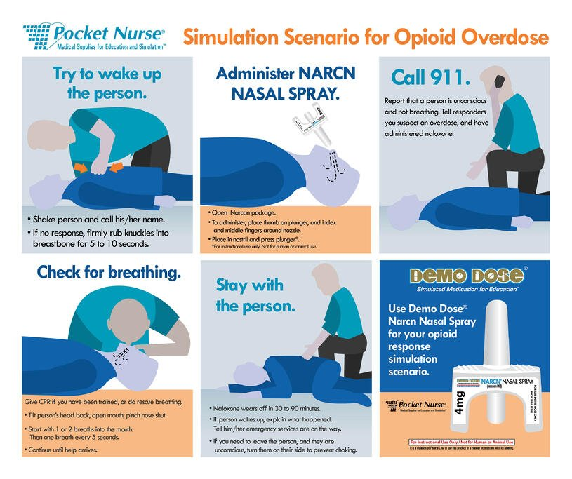 SM - FB - Rescue Breathing after Overdose_infographic 940 x 788-1